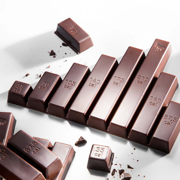 Schokoladenform Chocolate Diet